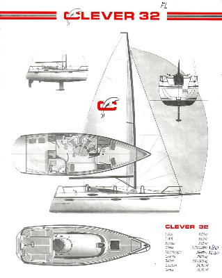 Clever 32